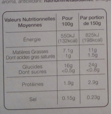 Pommes de terre en lamelles à rissoler - Nutrition facts