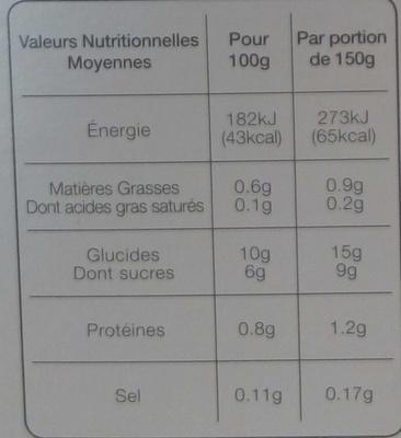 Les Carottes Lamelles - Informations nutritionnelles