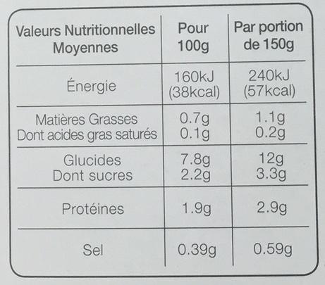 Les légumes Couscous - Informations nutritionnelles