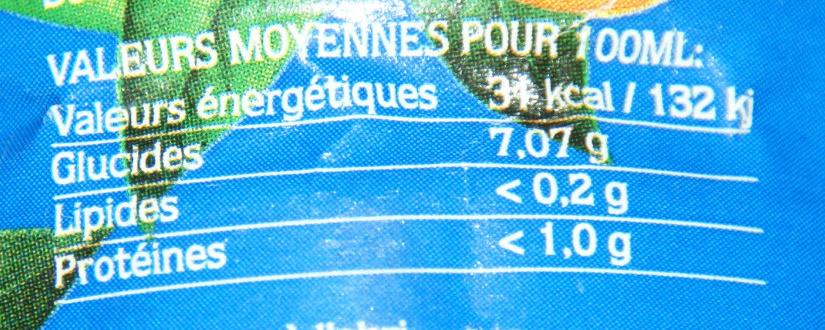Citrons fraichement pressés - Voedigswaarden