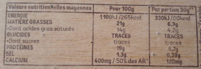 Camembert Auguste Lepetit & fils (21 % MG) - Nutrition facts