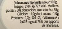 Beurre - Voedingswaarden