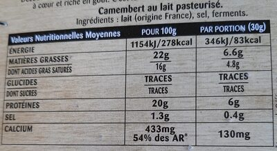 Camembert de campagne - Informations nutritionnelles
