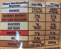 Emmental rapé fondant - Informations nutritionnelles