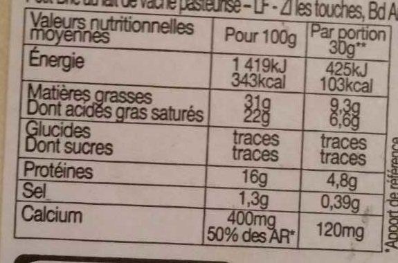 Petit Brie Président - Informations nutritionnelles - fr