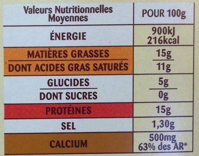 La fondue aux 3 fromages - Nutrition facts