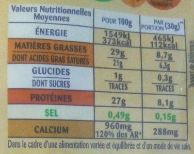Emmental Râpé Fondant (28 % MG) - Informations nutritionnelles