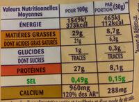 Emmental Râpé Fondant - Informations nutritionnelles