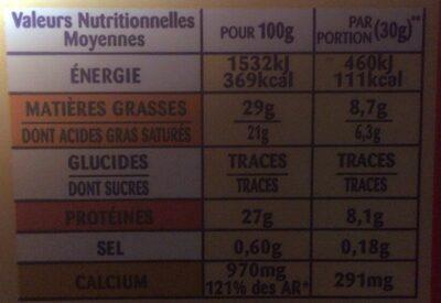 Coeur de meule emmental - Informations nutritionnelles - fr