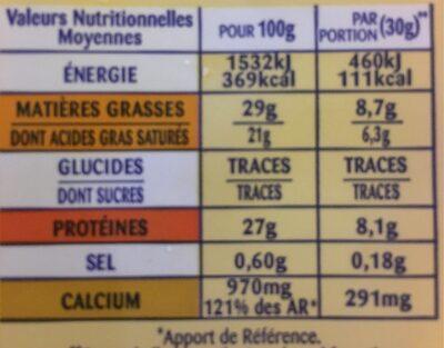 Coeur de meule - Informations nutritionnelles - fr