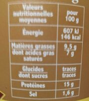 Cancoillotte - Nutrition facts - fr