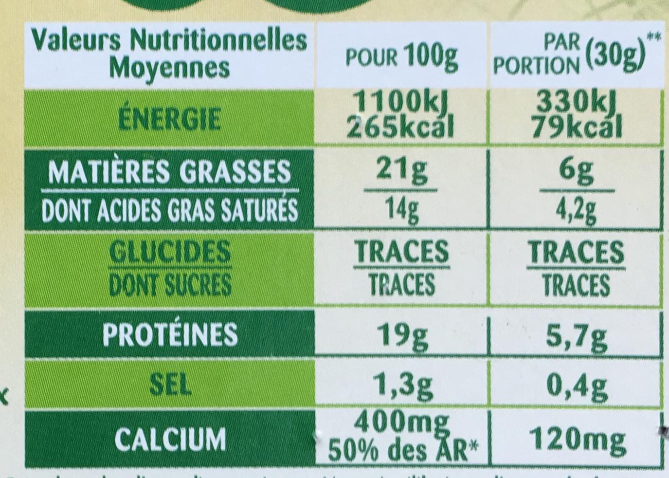 Camembert (21 % MG) - Voedigswaarden