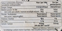 Camembert l'intense - Informations nutritionnelles - fr