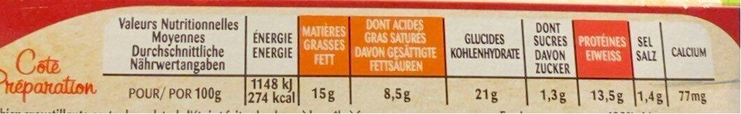 Les palets croustillants de chèvre - Valori nutrizionali - fr