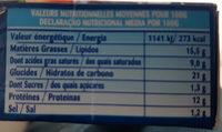 Croccante alla mozzarella - Voedingswaarden - fr