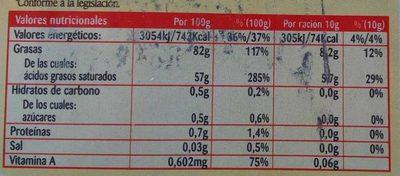 Mantequilla Sin Sal - Voedingswaarden - es
