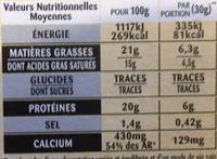 Camembert (21 % MG) Offre Économique - Informations nutritionnelles