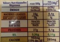 Emmental Coeur de Meule - Informations nutritionnelles