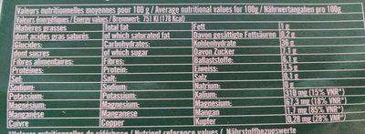 Marrons à La Vapeur - Voedingswaarden - fr