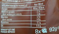 Cappuccino - Informations nutritionnelles