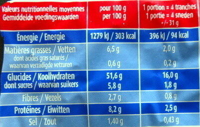 Harrys canapes toasts nature - Informations nutritionnelles - fr
