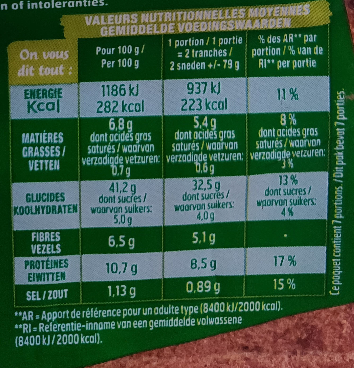 American sandwich  7 céréales - Nutrition facts