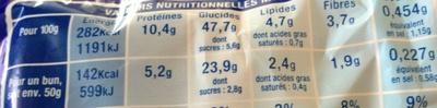 Le Burger Classique - Informations nutritionnelles