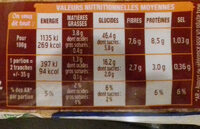 Pain EM complet - Informations nutritionnelles - fr