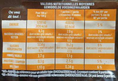 Toast foie gras 280g - Informations nutritionnelles - fr