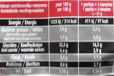 Toasts briochés pour foie gras - Informations nutritionnelles - fr