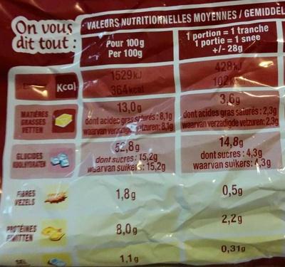Brioche tranchée nature - Valori nutrizionali - fr