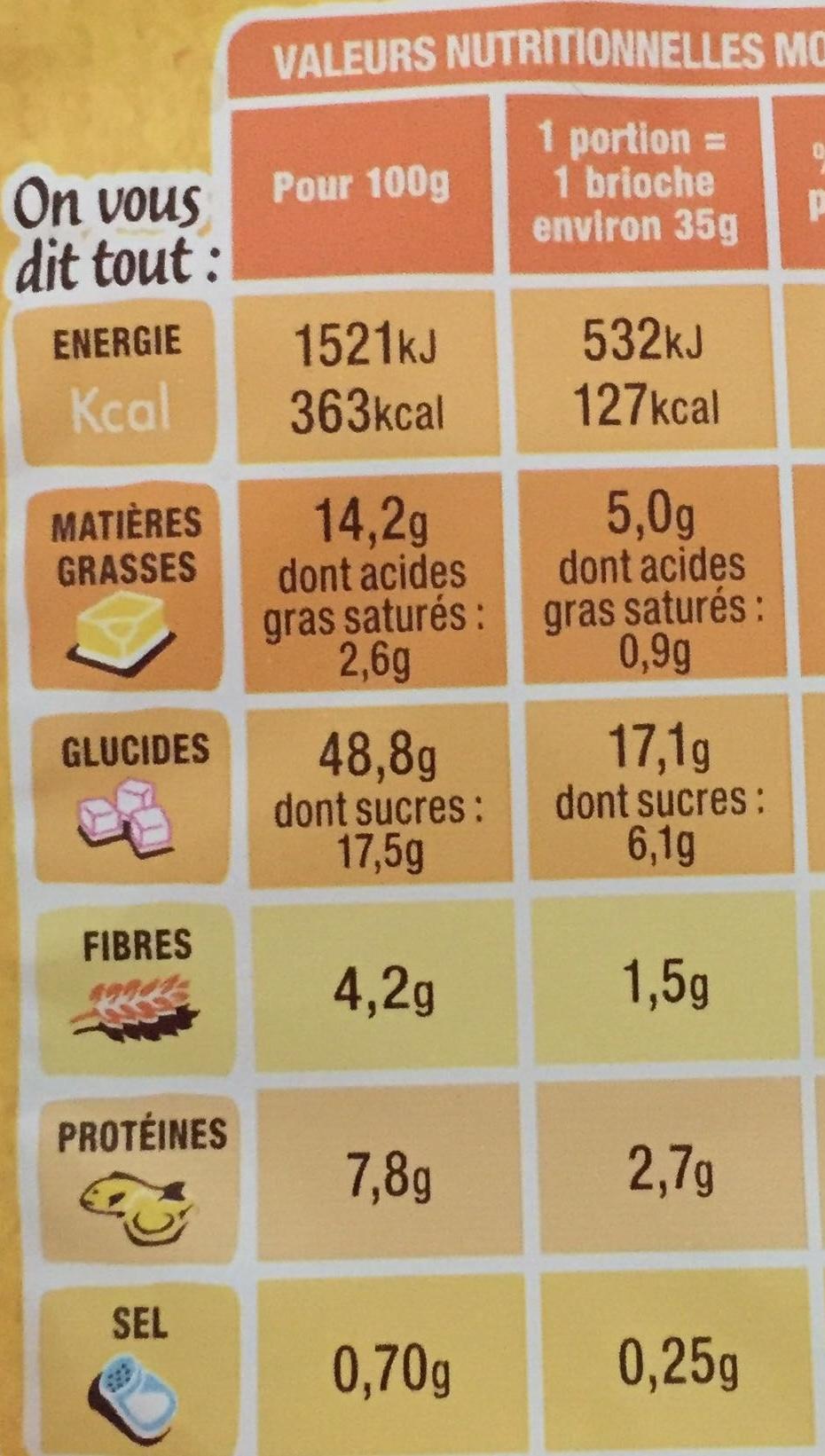 Mini tressée - Nutrition facts