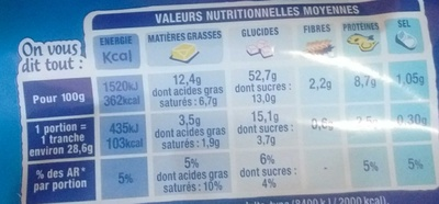Brioche tranchée au lait - Informations nutritionnelles - fr
