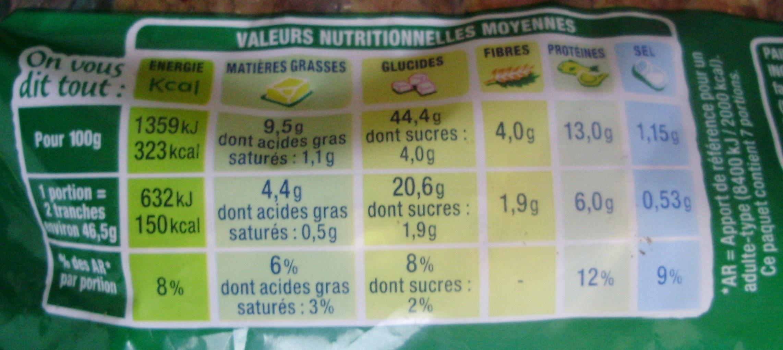 Pain de mie Céréales & Graines - Informations nutritionnelles - fr