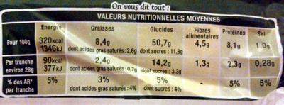 Brioche Tranchée 5 Céréales - Informations nutritionnelles