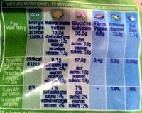 Pain de mie Lin & Tournesol - Informations nutritionnelles - fr