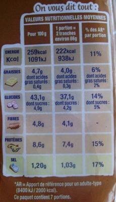 American Sandwich Complet - Valori nutrizionali - fr