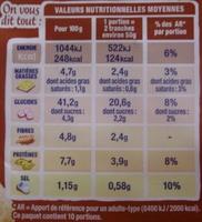 100 % Mie Complet Sans Croûte - Offre économique - Informations nutritionnelles