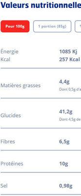 Le moment Burger céréales & graines - Informations nutritionnelles - fr