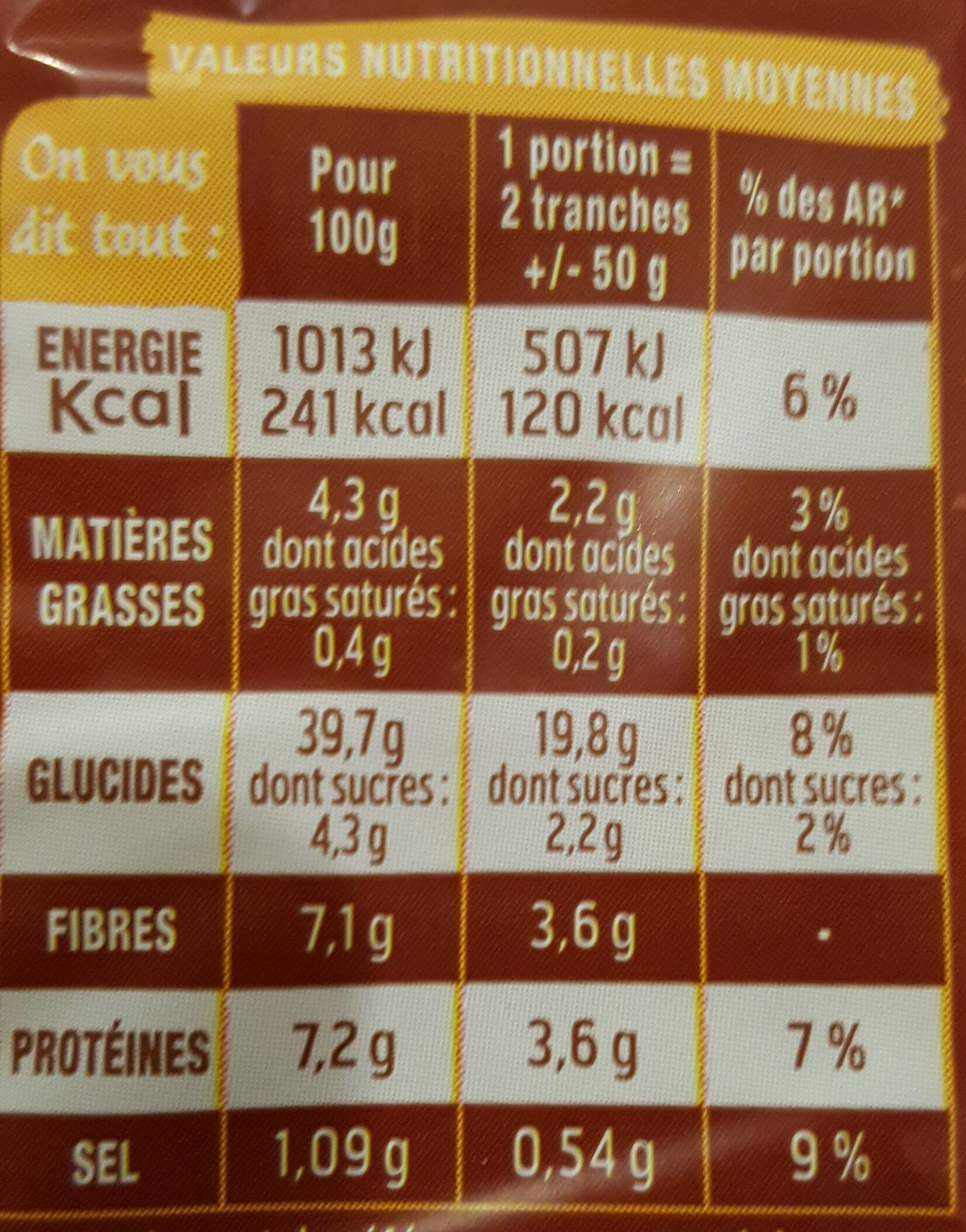 Pain 100% mie complet - Nutrition facts - fr