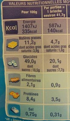 Doowap (maxi format) - Nutrition facts