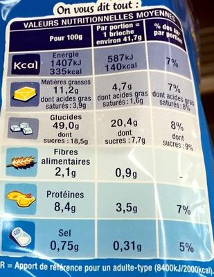 Doowap - Nutrition facts