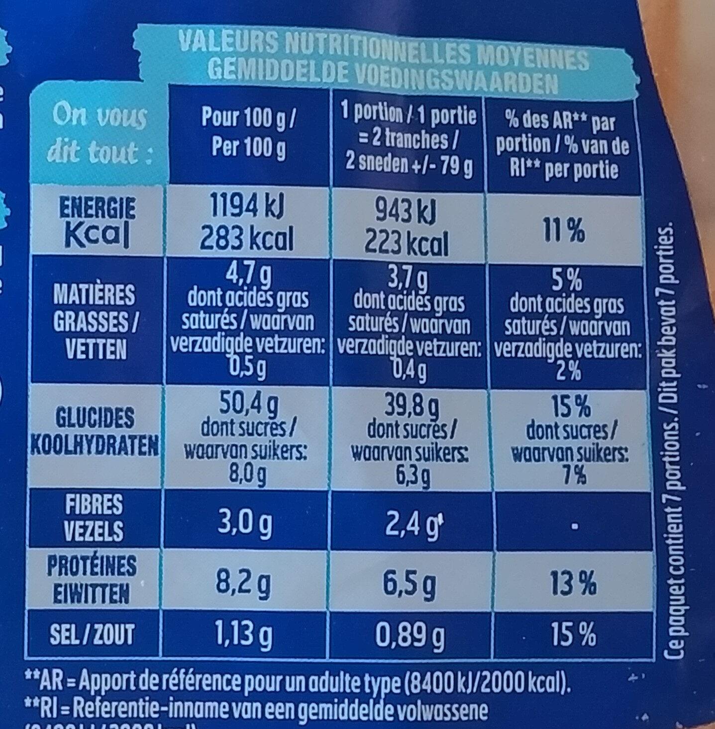 Pain American Sandwich nature - Información nutricional - fr