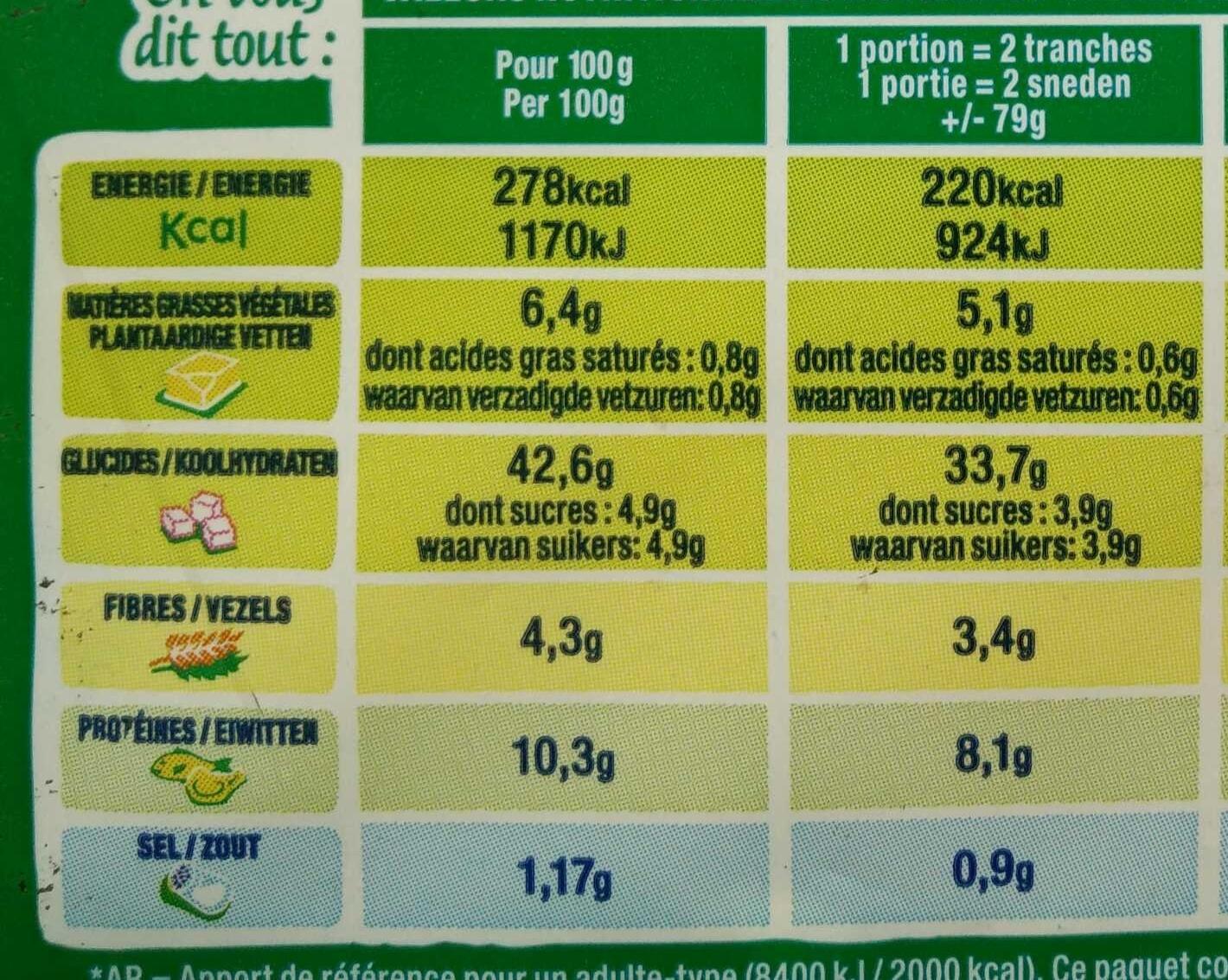 pain de mie 7 c r ales harrys calories valeurs nutritionnelles et avis de consommation. Black Bedroom Furniture Sets. Home Design Ideas