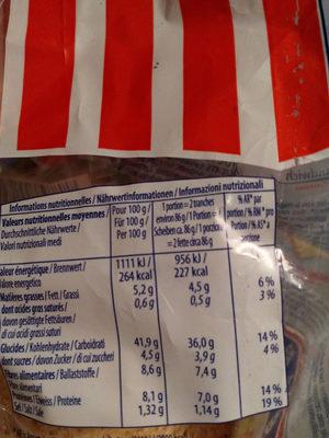 American Sandwich Complet 600 GR, 1 Pièce - Informations nutritionnelles