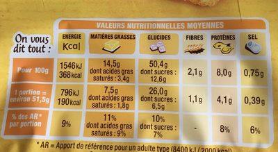 Brioche tressée à la main au sucre perlé - Informations nutritionnelles
