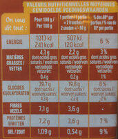 100% mie complet - Informations nutritionnelles - fr