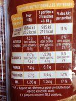 Harrys pain de mie american sandwich complet maxi - Informations nutritionnelles - fr