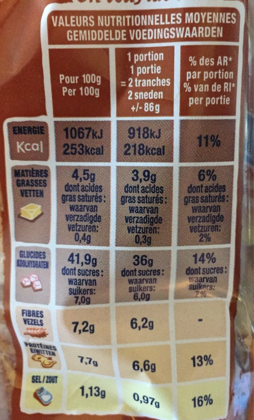 American Sandwich Complet - Nutrition facts