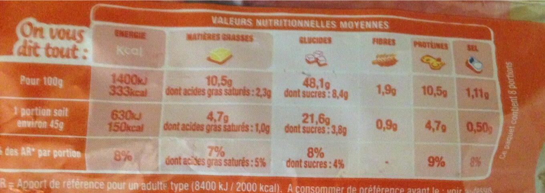 Pains pour sandwich - Valori nutrizionali - fr